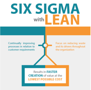 Lean-Six-Sigma-Courses.jpg